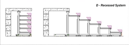 recessed-telescopic-bleacher-system-diagram.png