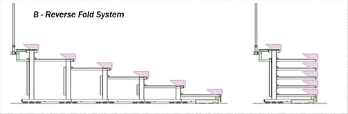 reverse-fold-telescopic-bleacher-system-diagram.png