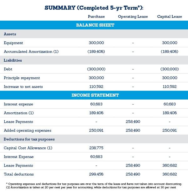 sample-balance-sheet.jpg