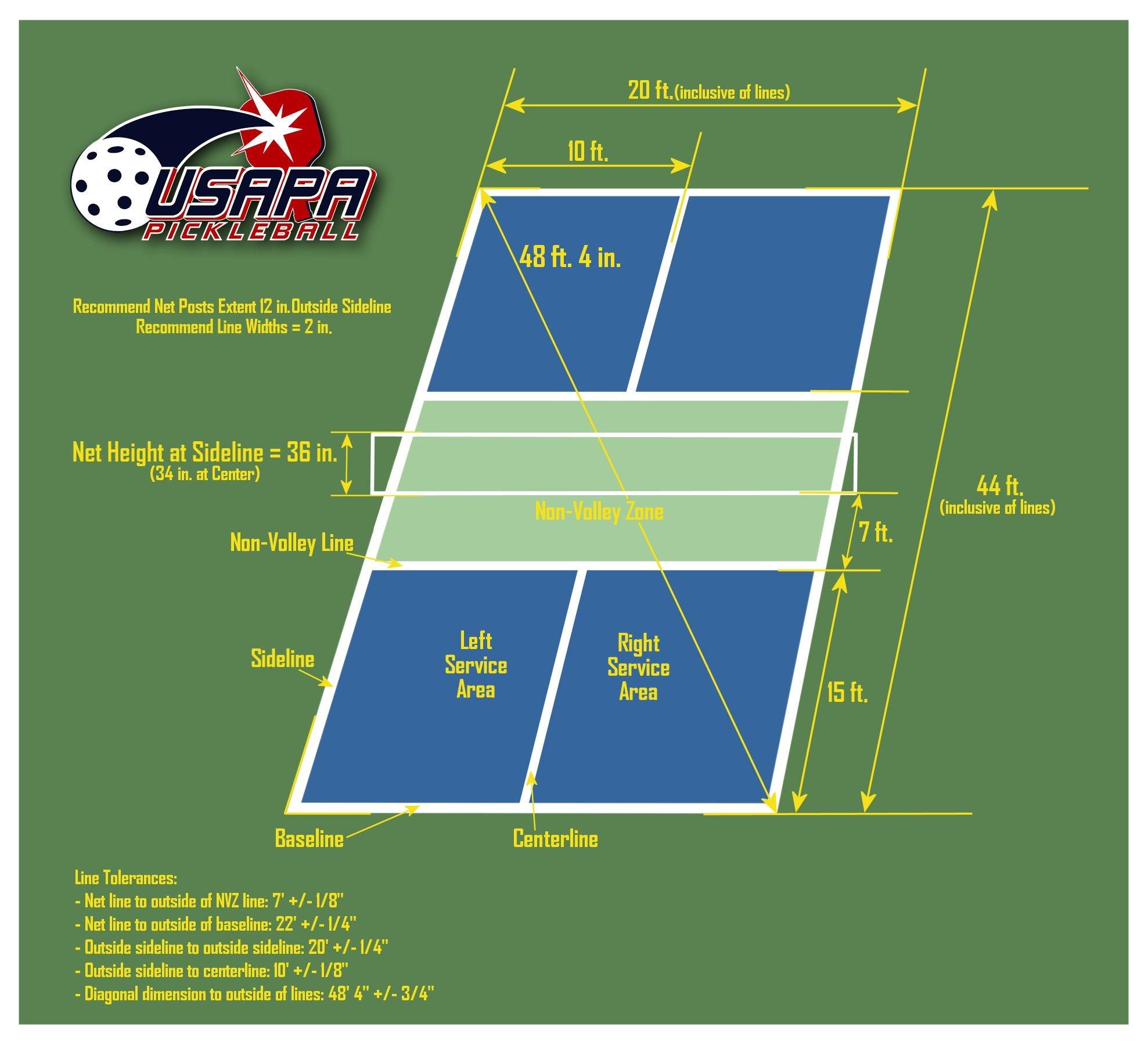 USAPA-court-layout.jpg